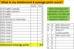 Attainment 8 Calculator