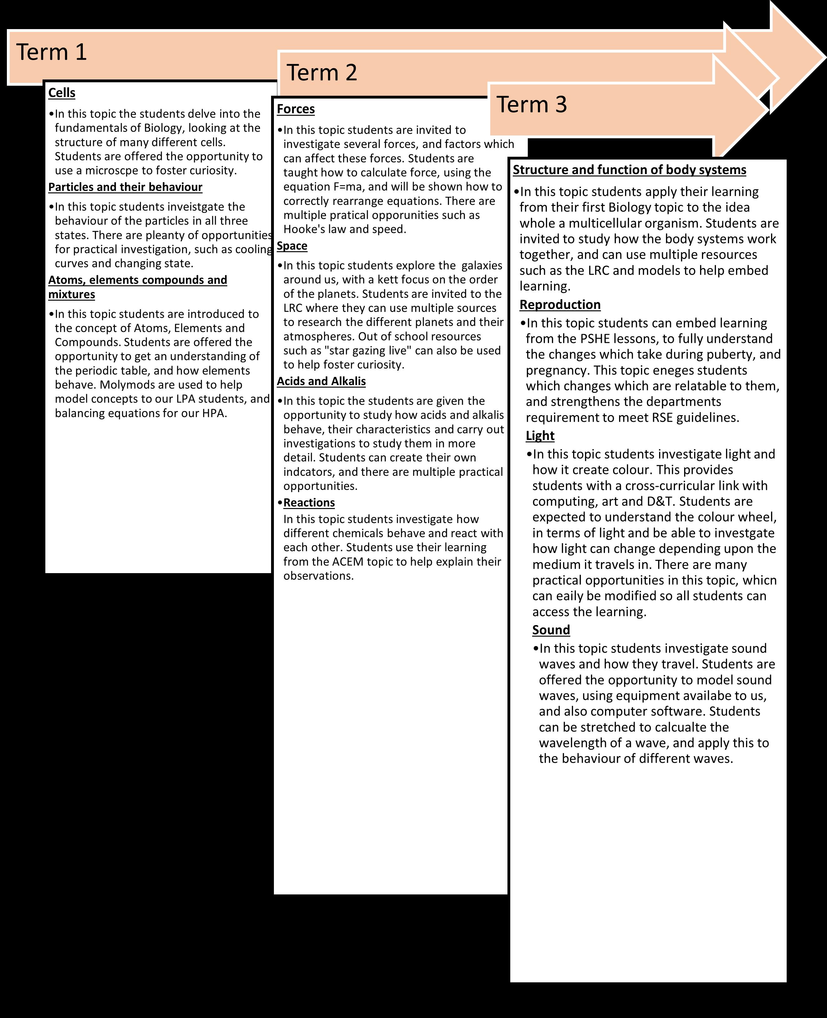 Science curriculum 7-9