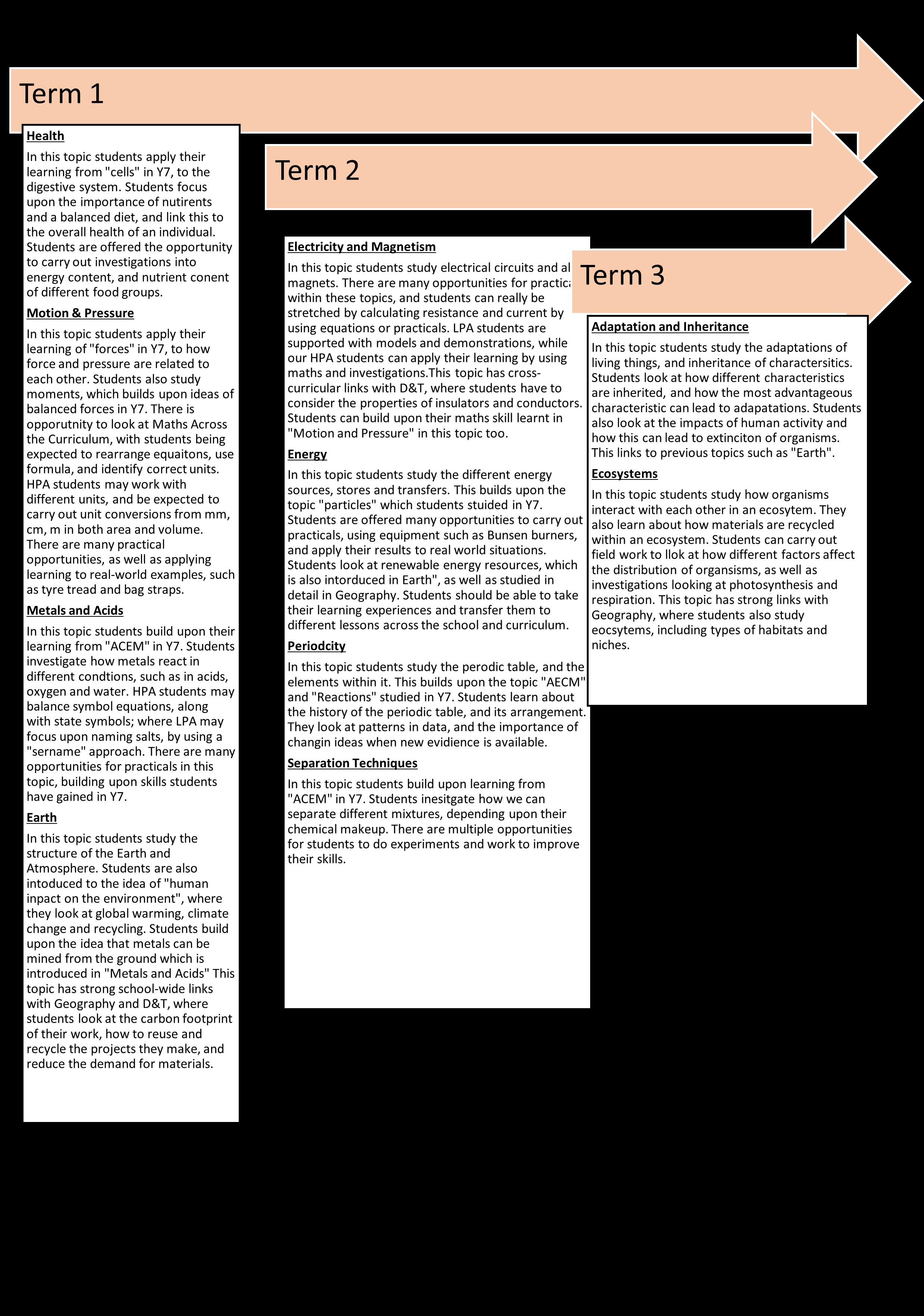 Science curriculum 8